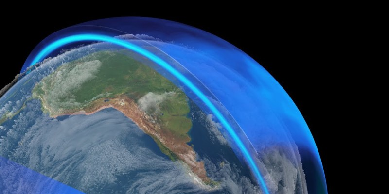 Trivia Quiz: Test Your Knowledge About Ozone Layer