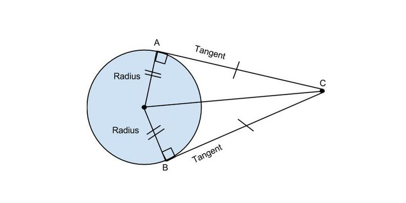 Quiz: How Much You Know About Circle And Tangents?