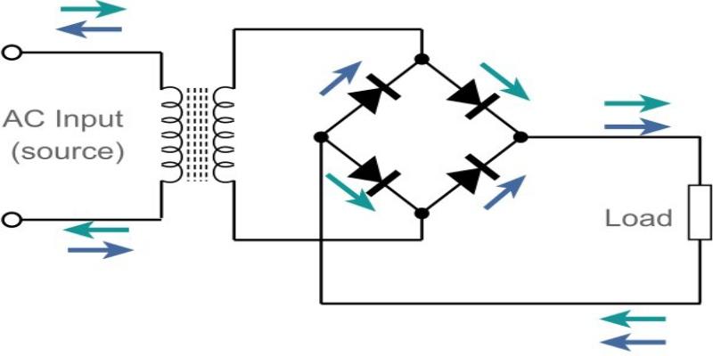 Ultimate Trivia Quiz On Rectifiers In Electronics Engineering