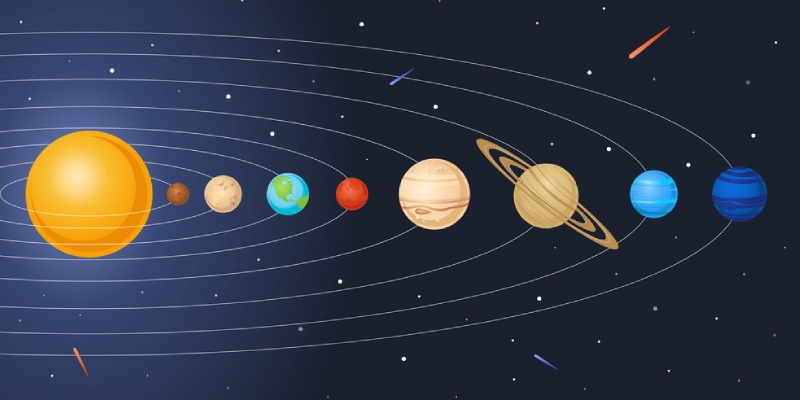 General Knowledge Quiz Questions Answers About Solar System