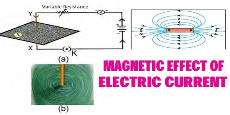 Magnetic Effects of Electric Current Trivia Quiz For 10th Grade