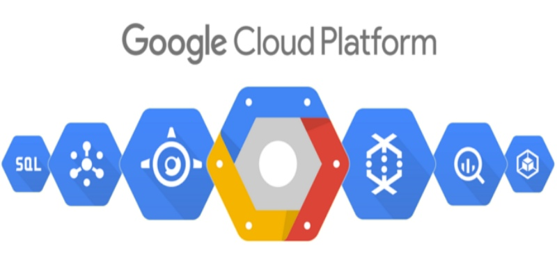 Quiz: How Much You Know About Google Cloud Platform?