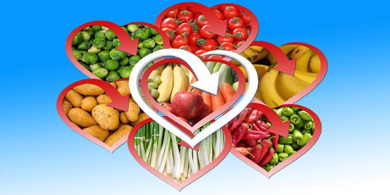 Quiz: How Much You Know About Human Nutrition Through Vegetable and Fruit?