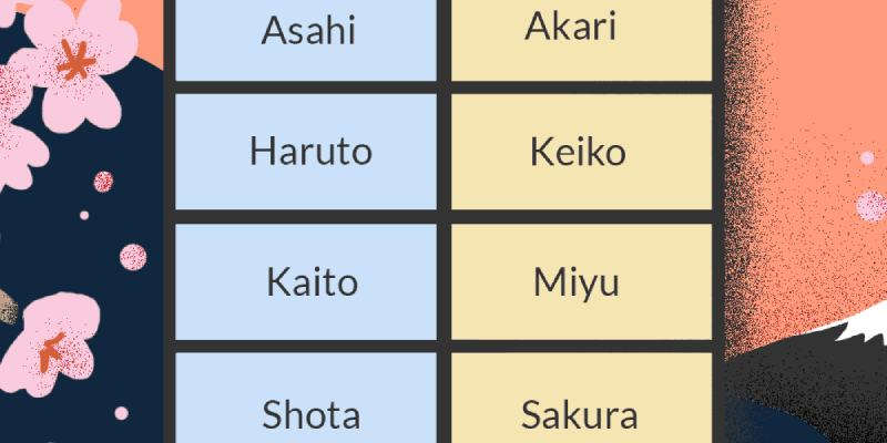 Quiz: What Is Your Japanese Name?