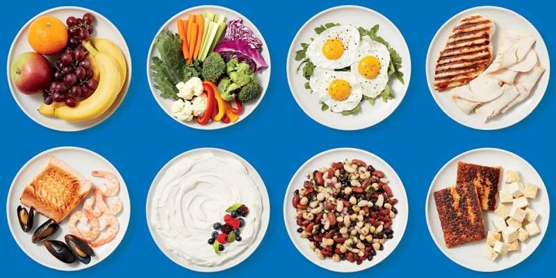 What Food Should I Eat Quiz
