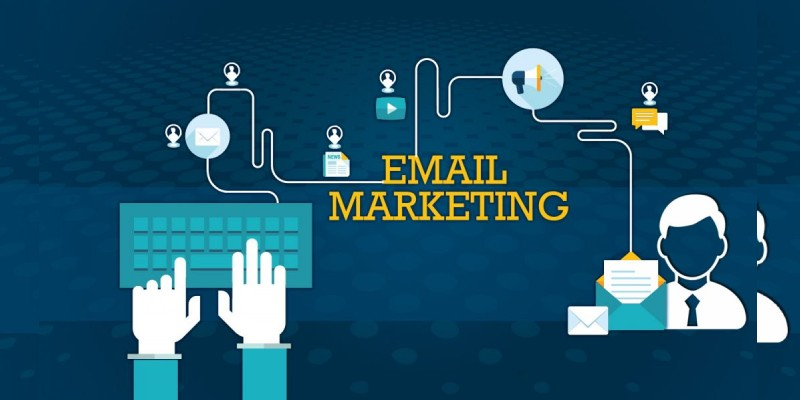 Quiz: Are You Expert in Email Marketing?