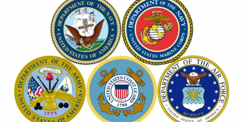 What Is The Best Military Branch >> Which Branch Of The Military Do You Belong In Quiz For