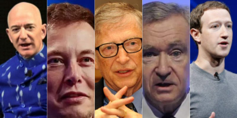 Richest Person In The World Quiz: How Much You Know About Richest Person In The World?