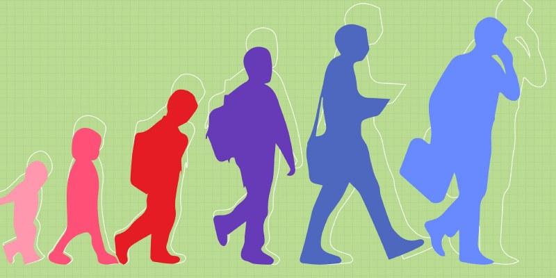 Human Development Trivia Quiz