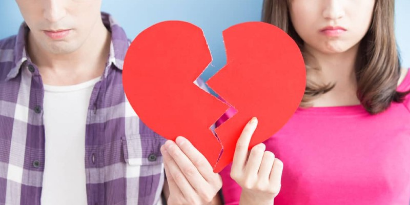 How Bad is your Relationship Quiz