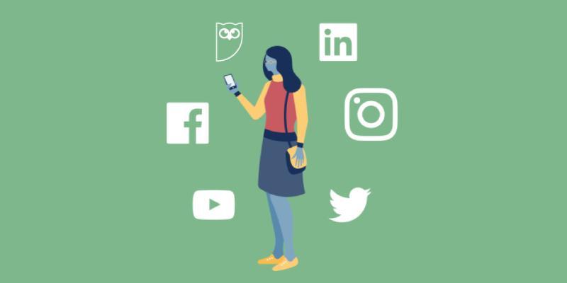 Quiz: What Is Your Social Media Secret Sauce?
