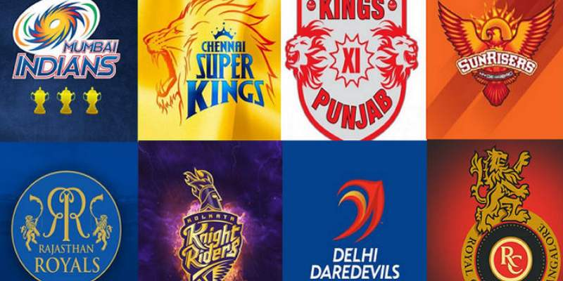 Winning Teams of IPL Quiz Questions and Answers