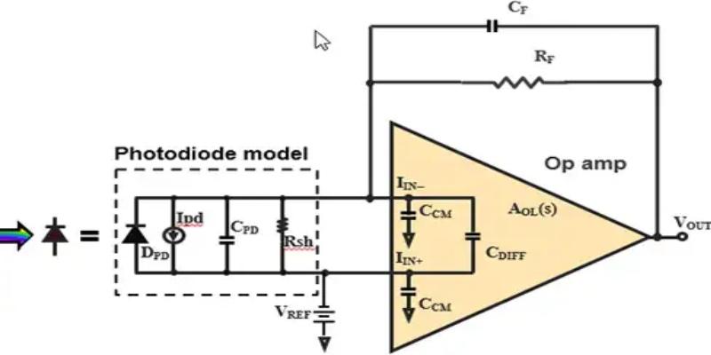 Trivia Quiz On Amplifier In Electronics Engineering