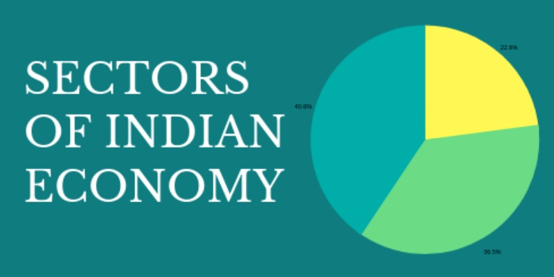 Sectors of Indian Economy Trivia Quiz For 10th Grade Students