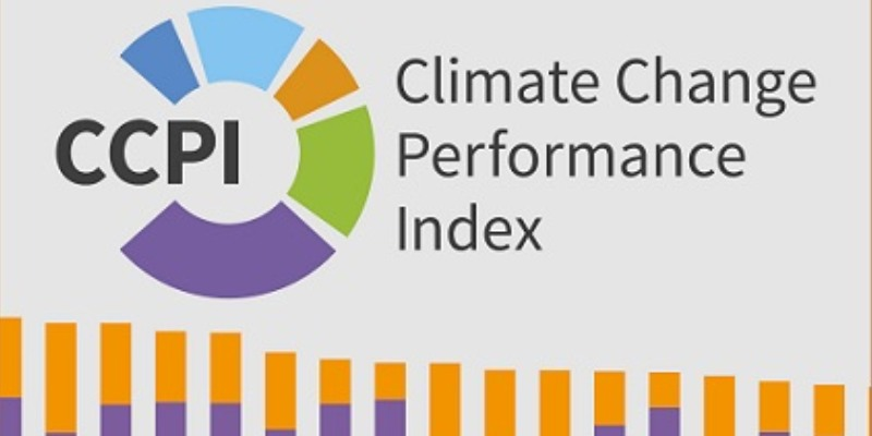 Climate Change Performance Index Quiz