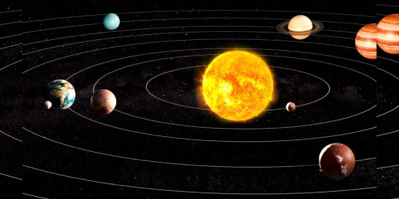 Solar System Quiz For 6th Grade Students
