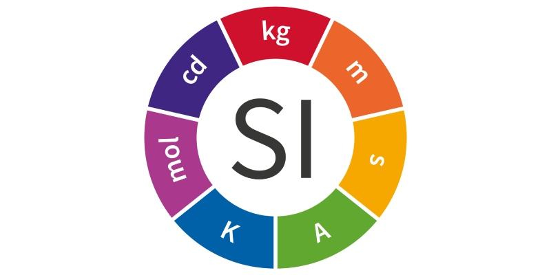Physics SI Unit Trivia Quiz for Six Grade Student