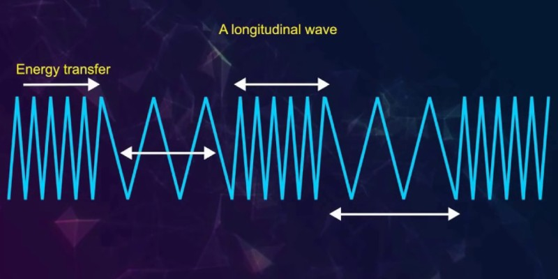 Mechanical Waves Trivia Quiz Questions and Answers