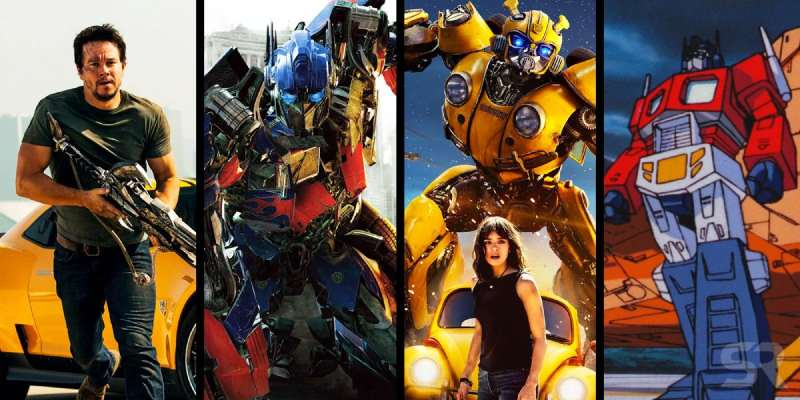 Quiz: Which Transformers Character Are You?