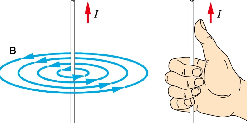 Trivia Quiz On Magnetic Field Of Current! How Much You Know About Magnetic Field Of Current?