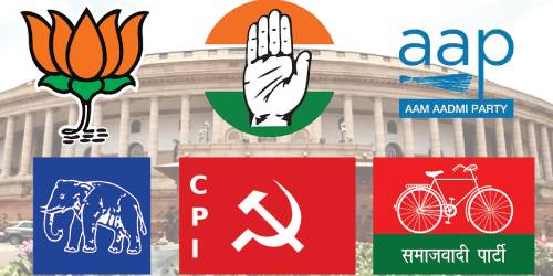 Which Political Party Do you Belong Quiz