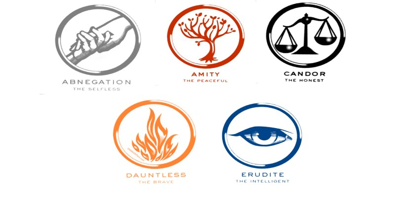 What Divergent Faction Are You Quiz