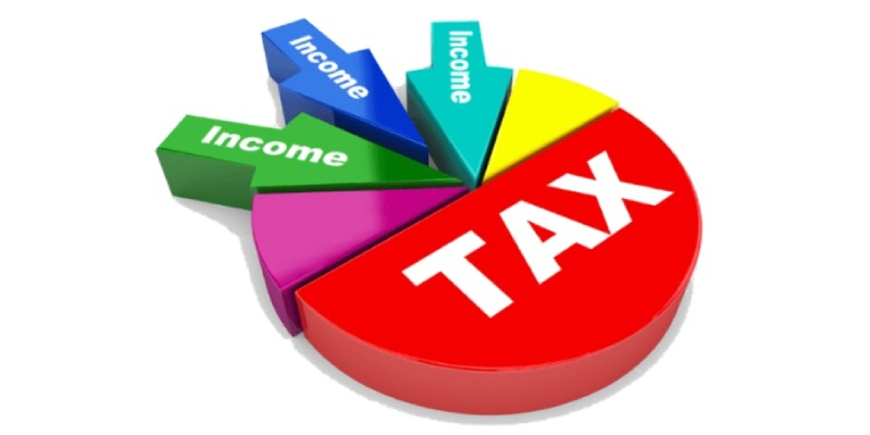 Basic Concepts of Income Tax Quiz: How Much You Know About Concepts of Income Tax?
