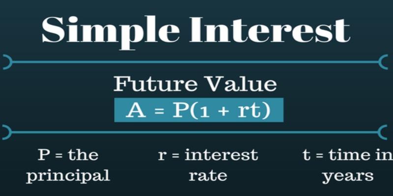Ultimate Trivia Quiz On Simple Interest in Mathematics