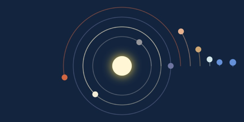 Quiz: How Much You Know About Orbits?