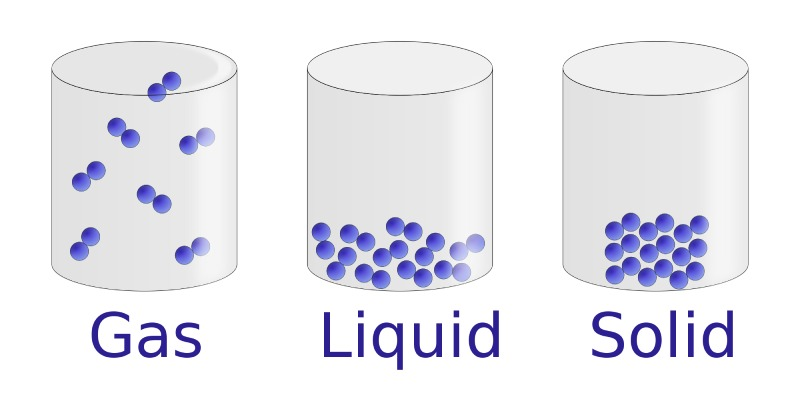 Properties of Liquids Quiz: How Much You Know About Properties of Liquids?