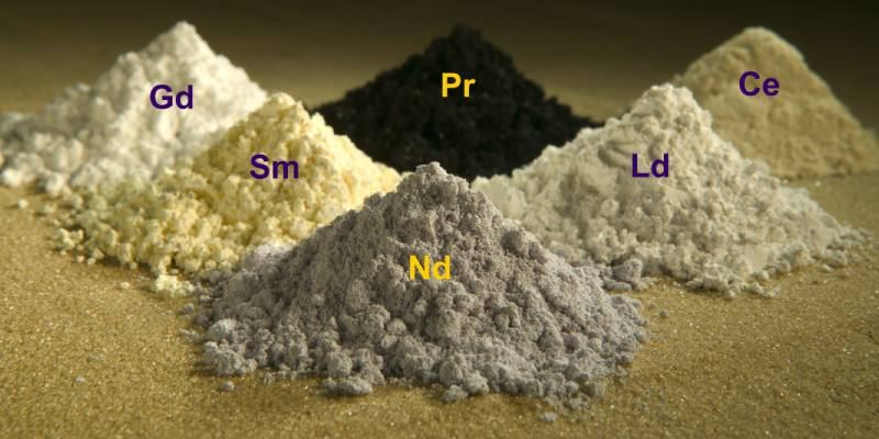 Quiz: Test Your Knowledge About Rare Earth Elements