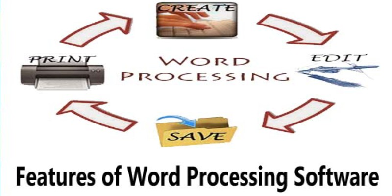Word Processing Practice Trivia Quiz Questions and Answers