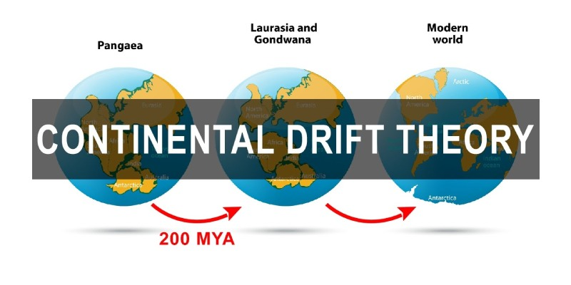 Continental Drift Theory Quiz: How Much You Know About Continental Drift Theory?