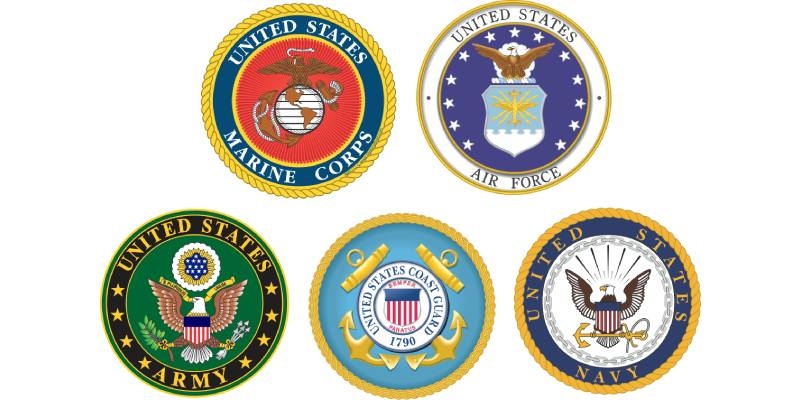 Which Branch Of The Military Should I Join Quiz