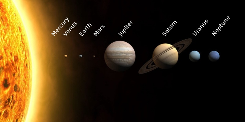 Quiz: What Planet Are You?