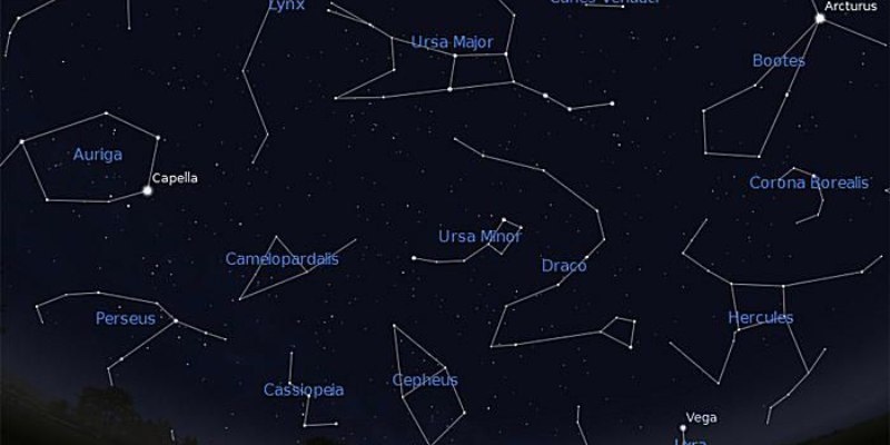 Constellation Quiz Question And Answer