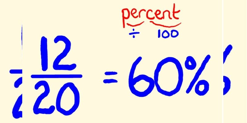 Quiz: Check Your Knowledge About Percentage in Mathematics
