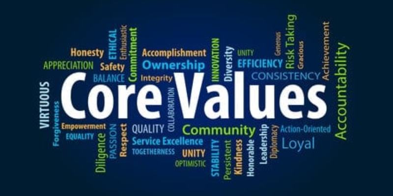 Quiz: What Are My Core Values?