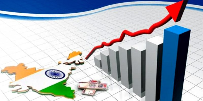 Indian Economy Quiz Questions and Answers