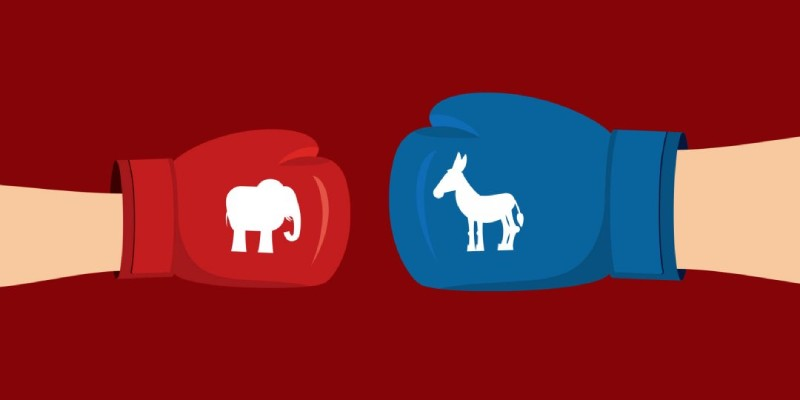 Quiz: What Is My Political Views?