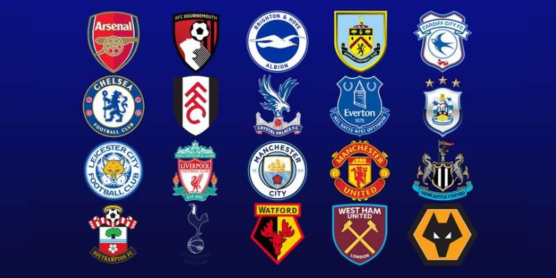 Which Epl Team Should I Support Quiz