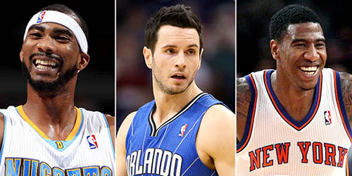 Which NBA Player Are You Quiz