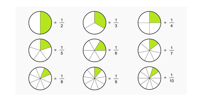 Fraction Trivia Quiz