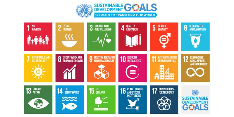 Quiz: Test Your Knowledge About Sustainable Development Goals - SDG