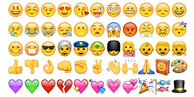 What Emoji Are You Quiz