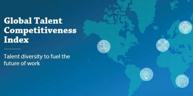 Ultimate Trivia Quiz On Global Talent Competitiveness Index