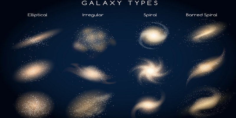 Quiz: Test Your Knowledge About Galaxy and Its Classification In Astrophysics
