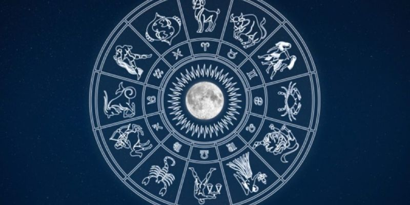 What Zodiac Sign Are You Quiz