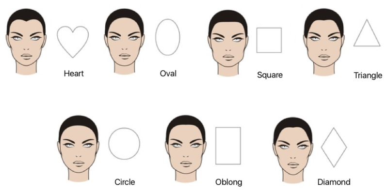 Quiz: What is My Face Shape?