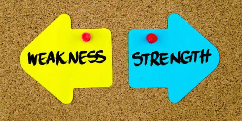 What Are My Strengths And Weaknesses Quiz